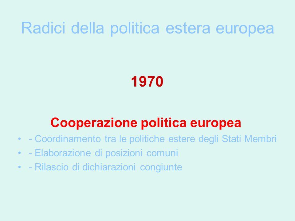 Radici della politica estera europea 1970 Cooperazione politica europea - Coordinamento tra le politiche estere degli Stati Membri - Elaborazione di posizioni comuni - Rilascio di dichiarazioni congiunte
