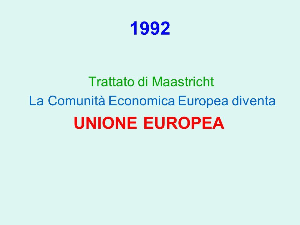 1992 Trattato di Maastricht La Comunità Economica Europea diventa UNIONE EUROPEA