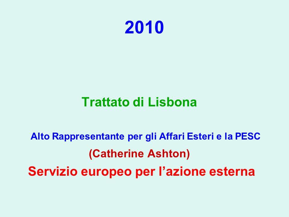 2010 Trattato di Lisbona Alto Rappresentante per gli Affari Esteri e la PESC (Catherine Ashton) Servizio europeo per lazione esterna