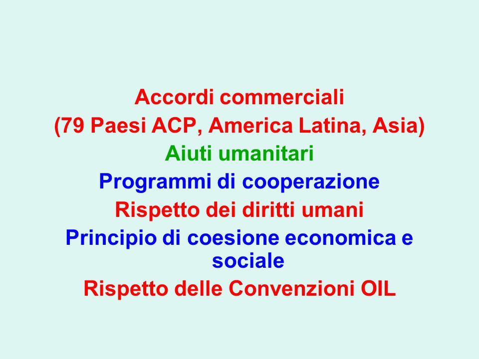 Accordi commerciali (79 Paesi ACP, America Latina, Asia) Aiuti umanitari Programmi di cooperazione Rispetto dei diritti umani Principio di coesione economica e sociale Rispetto delle Convenzioni OIL
