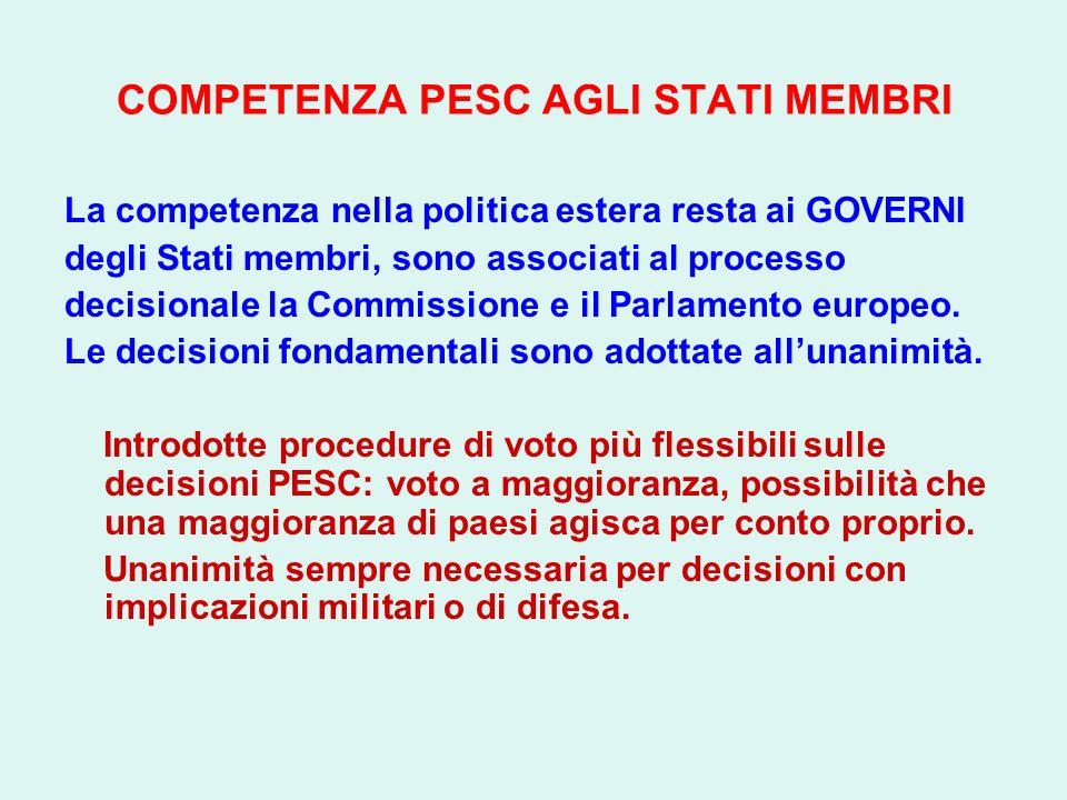 COMPETENZA PESC AGLI STATI MEMBRI La competenza nella politica estera resta ai GOVERNI degli Stati membri, sono associati al processo decisionale la Commissione e il Parlamento europeo.