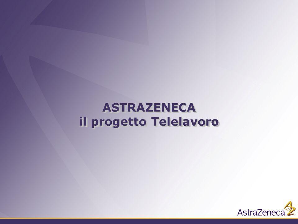 ASTRAZENECA il progetto Telelavoro ASTRAZENECA