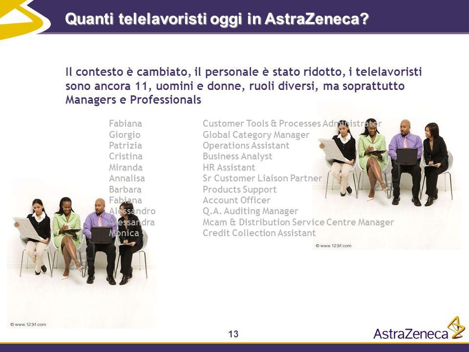 13 Fabiana Customer Tools & Processes Administrator Giorgio Global Category Manager Patrizia Operations Assistant Cristina Business Analyst Miranda HR