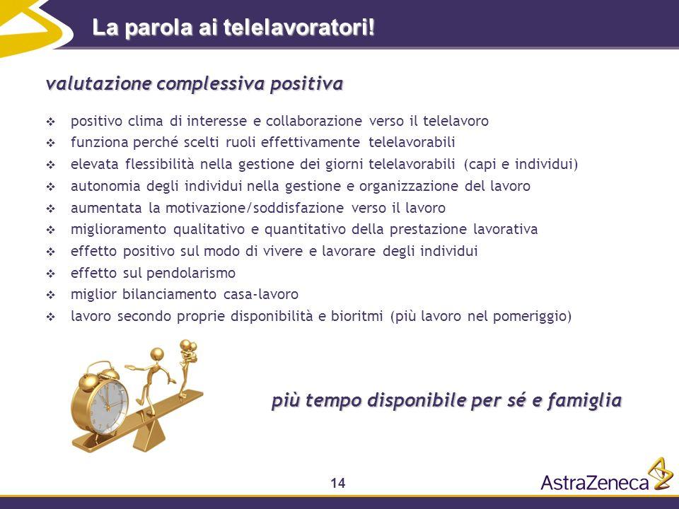 14 positivo clima di interesse e collaborazione verso il telelavoro funziona perché scelti ruoli effettivamente telelavorabili elevata flessibilità ne