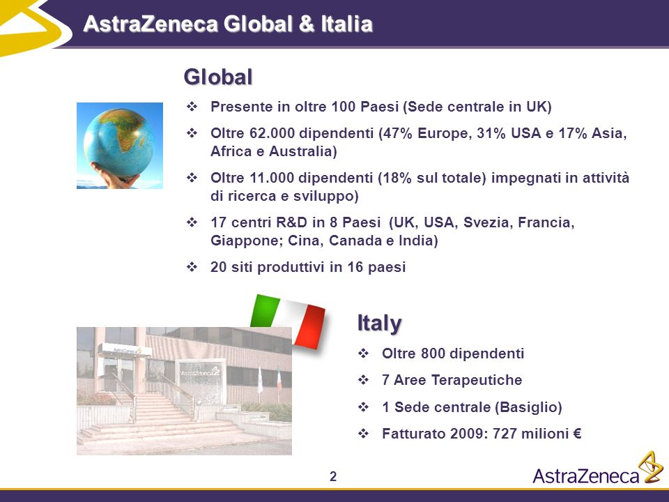 2 AstraZeneca Global & Italia Presente in oltre 100 Paesi (Sede centrale in UK) Oltre 62.000 dipendenti (47% Europe, 31% USA e 17% Asia, Africa e Aust