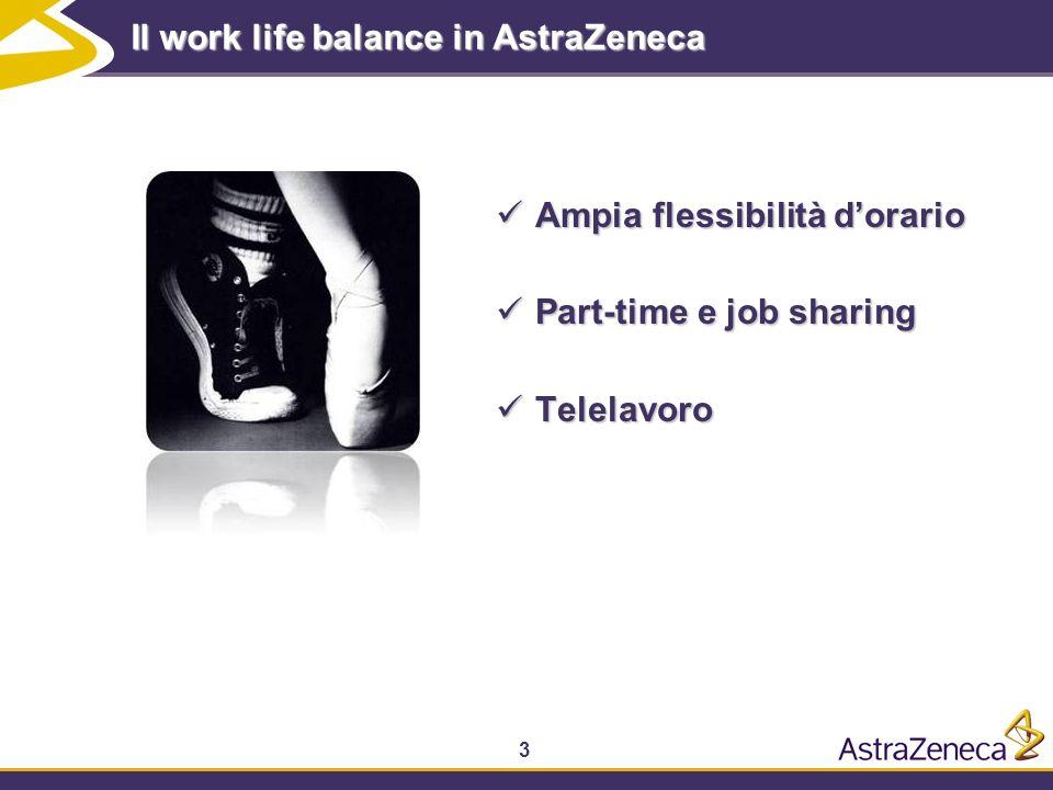 3 Ampia flessibilità dorario Ampia flessibilità dorario Part-time e job sharing Part-time e job sharing Telelavoro Telelavoro Il work life balance in AstraZeneca