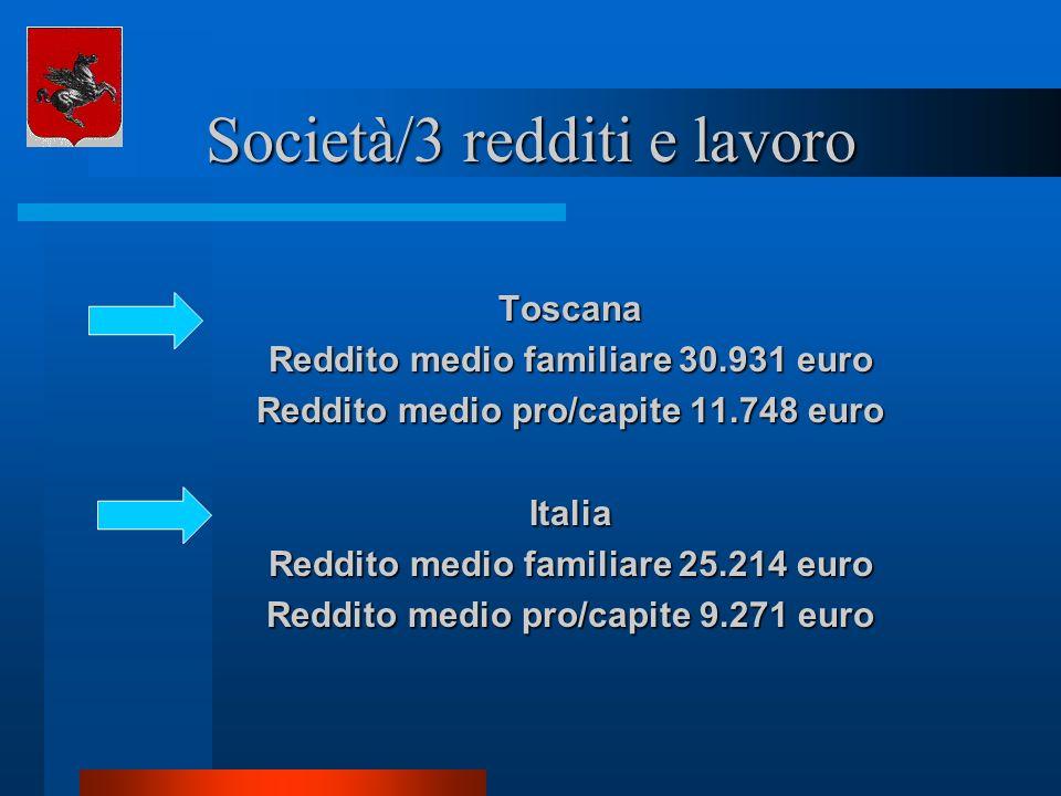 Società/3 redditi e lavoro Toscana Reddito medio familiare 30.931 euro Reddito medio pro/capite 11.748 euro Italia Reddito medio familiare 25.214 euro