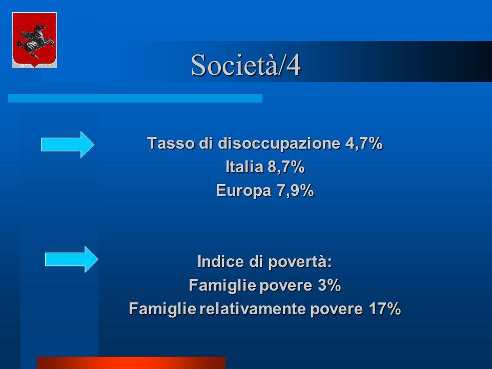 Società/4 Tasso di disoccupazione 4,7% Italia 8,7% Europa 7,9% Indice di povertà: Famiglie povere 3% Famiglie relativamente povere 17%
