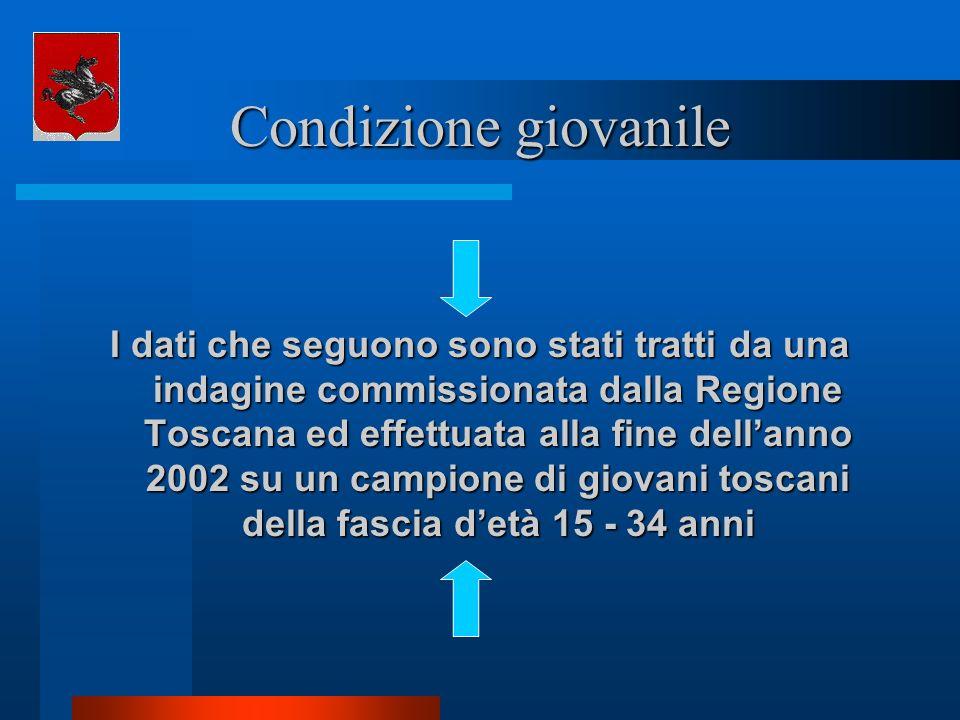 Condizione giovanile I dati che seguono sono stati tratti da una indagine commissionata dalla Regione Toscana ed effettuata alla fine dellanno 2002 su
