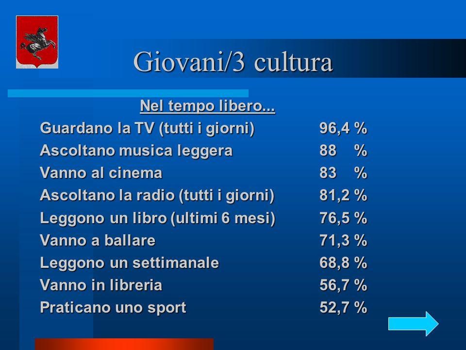 Giovani/3 cultura Nel tempo libero... Guardano la TV (tutti i giorni)96,4 % Ascoltano musica leggera 88 % Vanno al cinema83 % Ascoltano la radio (tutt