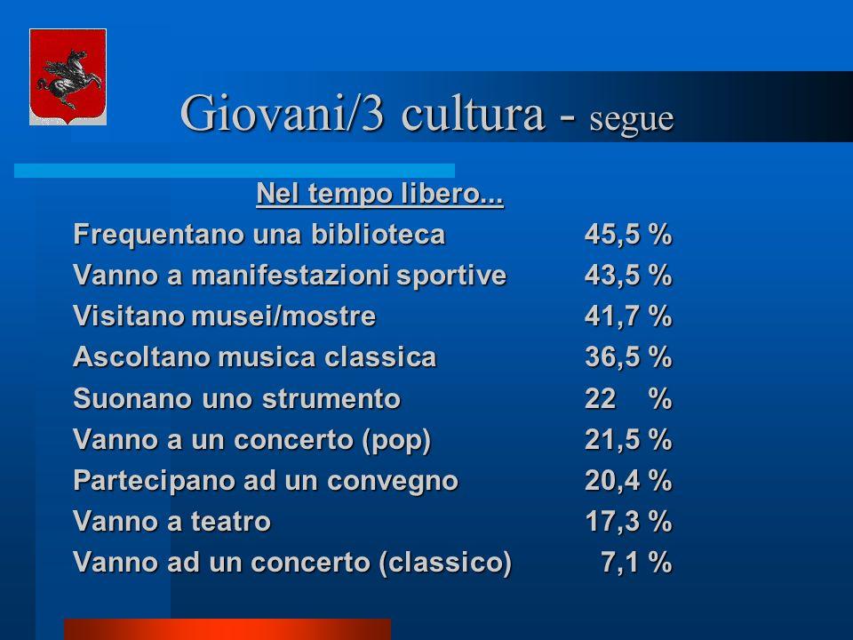Giovani/3 cultura - segue Nel tempo libero... Frequentano una biblioteca45,5 % Vanno a manifestazioni sportive43,5 % Visitano musei/mostre41,7 % Ascol
