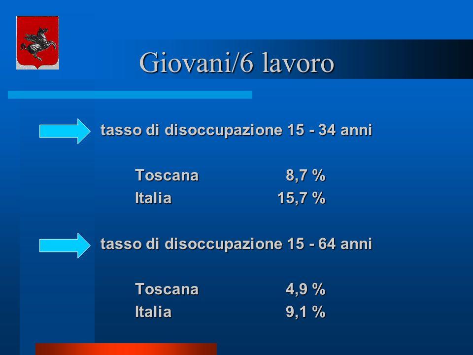 Giovani/6 lavoro tasso di disoccupazione 15 - 34 anni Toscana 8,7 % Italia15,7 % tasso di disoccupazione 15 - 64 anni Toscana 4,9 % Italia 9,1 %