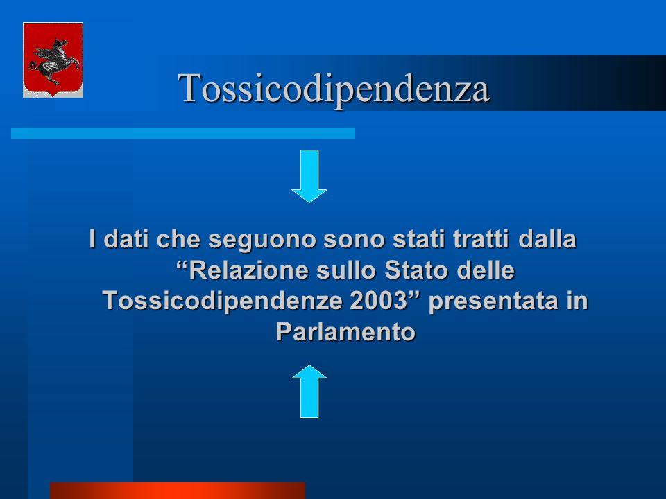 Tossicodipendenza I dati che seguono sono stati tratti dalla Relazione sullo Stato delle Tossicodipendenze 2003 presentata in Parlamento