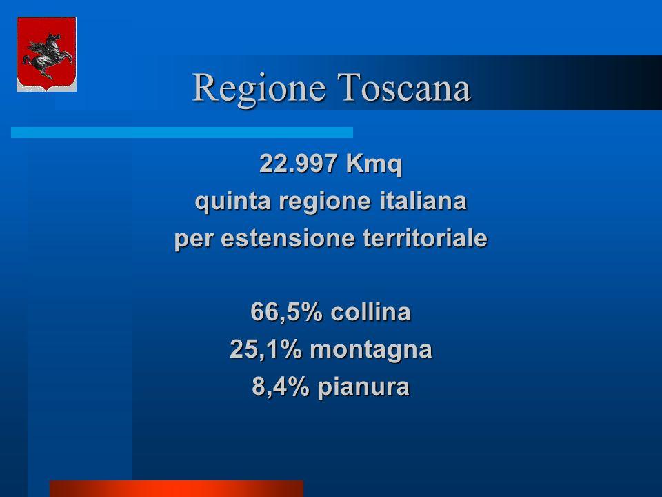 Regione Toscana 22.997 Kmq quinta regione italiana per estensione territoriale 66,5% collina 25,1% montagna 8,4% pianura