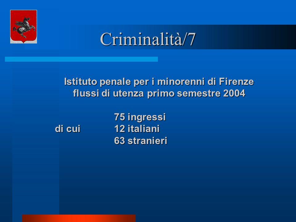 Criminalità/7 Istituto penale per i minorenni di Firenze flussi di utenza primo semestre 2004 75 ingressi di cui12 italiani 63 stranieri