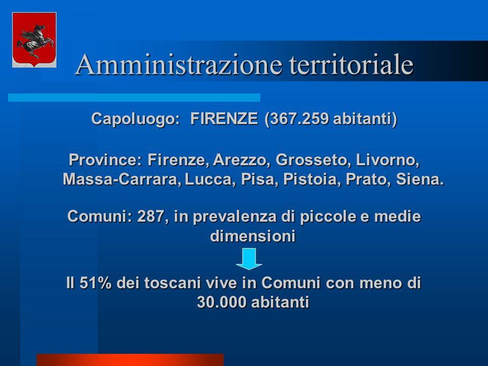 Amministrazione territoriale Capoluogo: FIRENZE (367.259 abitanti) Province: Firenze, Arezzo, Grosseto, Livorno, Massa-Carrara, Lucca, Pisa, Pistoia,
