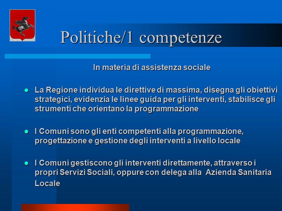 Politiche/1 competenze In materia di assistenza sociale La Regione individua le direttive di massima, disegna gli obiettivi strategici, evidenzia le l