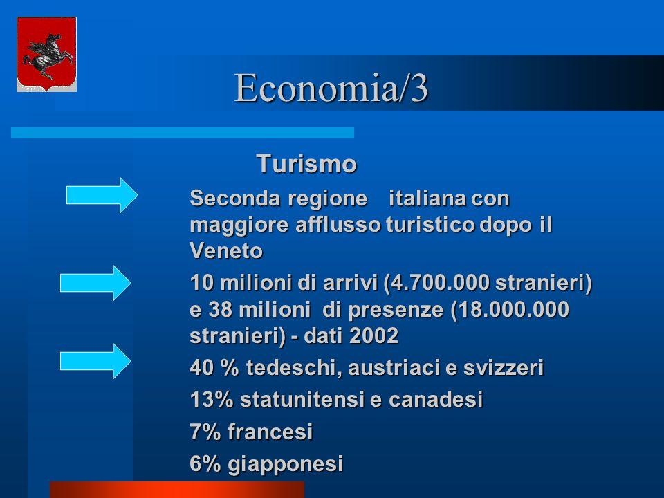 Economia/3 Turismo Seconda regione italiana con maggiore afflusso turistico dopo il Veneto 10 milioni di arrivi (4.700.000 stranieri) e 38 milioni di