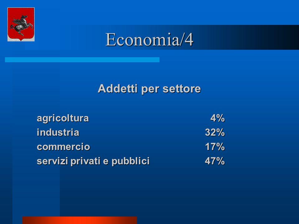 Economia/4 Addetti per settore agricoltura 4% industria 32% commercio 17% servizi privati e pubblici 47%