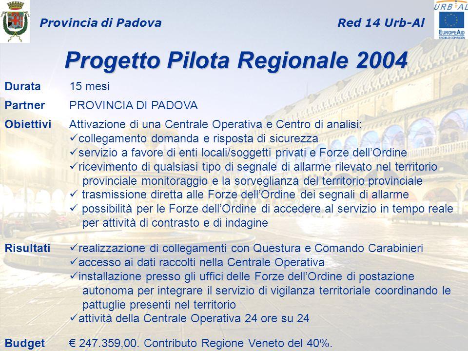 Provincia di PadovaRed 14 Urb-Al Progetto Pilota Regionale 2004 Progetto Pilota Regionale 2004 Durata15 mesi PartnerPROVINCIA DI PADOVA ObiettiviAttiv