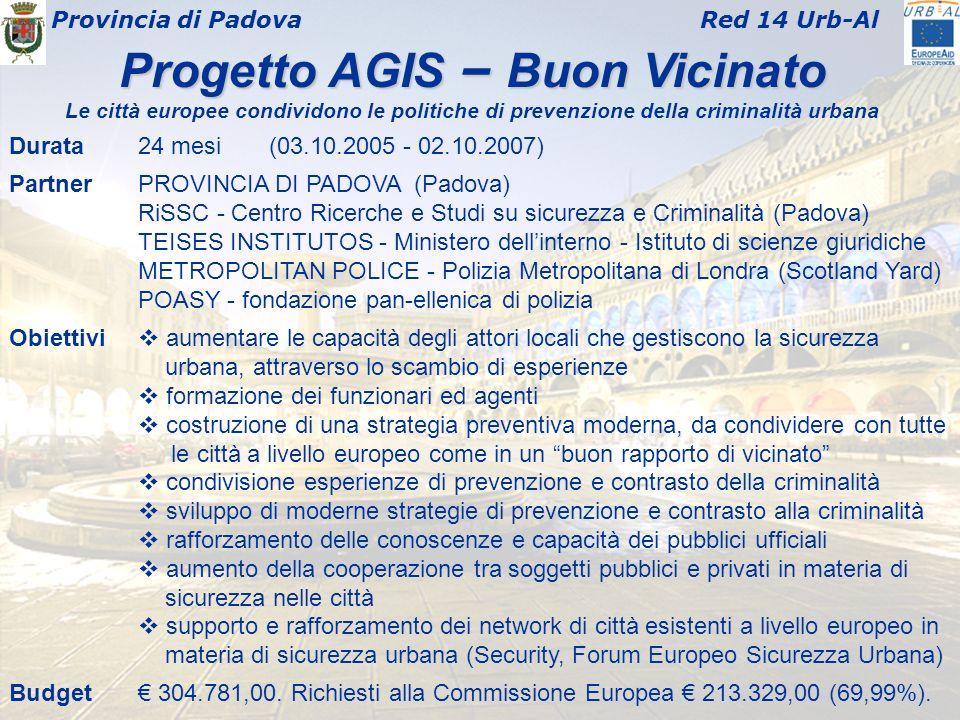Provincia di PadovaRed 14 Urb-Al Progetto AGIS – Buon Vicinato Le città europee condividono le politiche di prevenzione della criminalità urbana Durat
