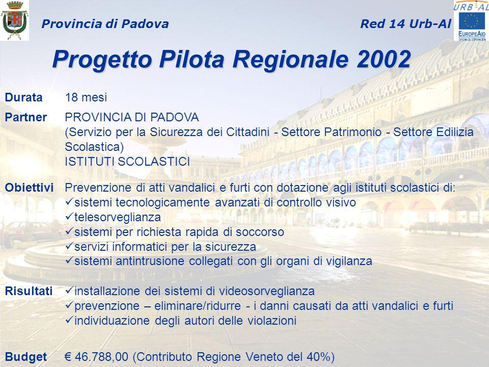 Provincia di PadovaRed 14 Urb-Al Progetto Pilota Regionale 2002 Progetto Pilota Regionale 2002 Durata18 mesi PartnerPROVINCIA DI PADOVA (Servizio per