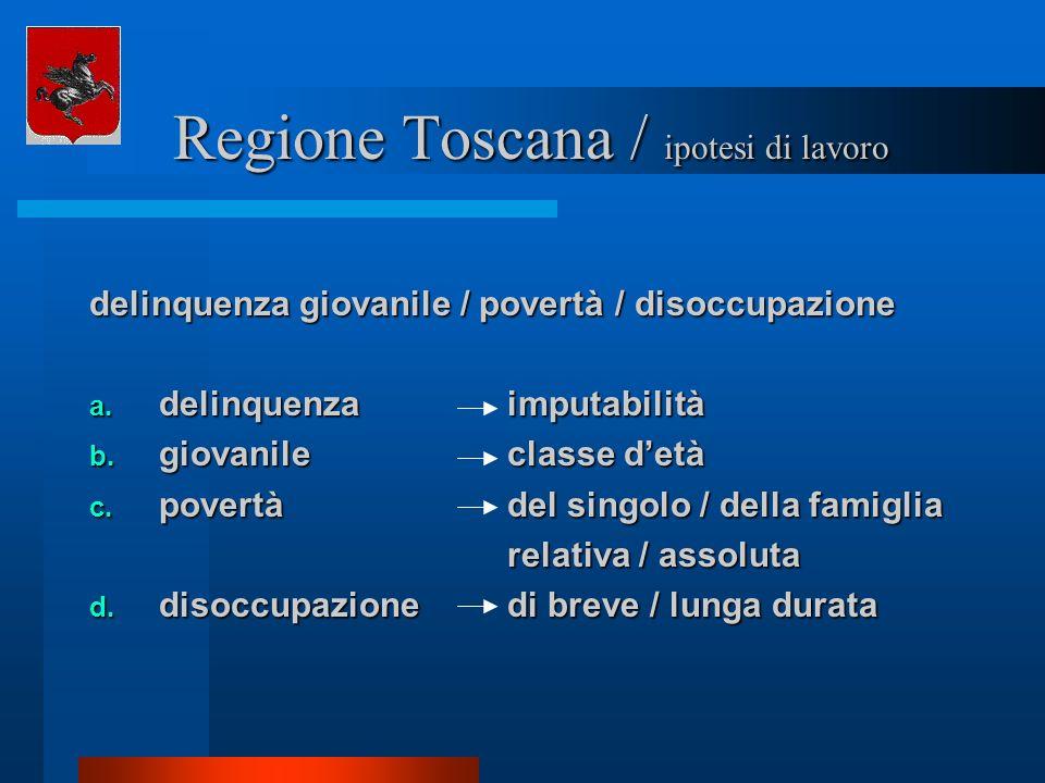 Regione Toscana / ipotesi di lavoro Regione Toscana / ipotesi di lavoro delinquenza giovanile / povertà / disoccupazione a. delinquenzaimputabilità b.