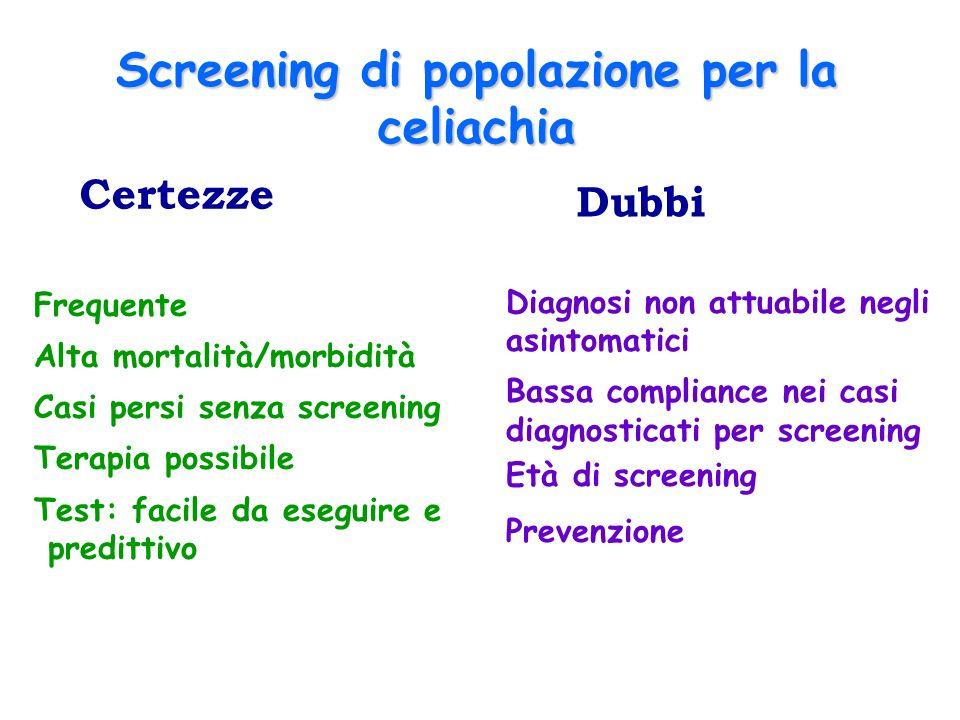 Screening di popolazione per la celiachia Frequente Alta mortalità/morbidità Casi persi senza screening Terapia possibile Test: facile da eseguire e p