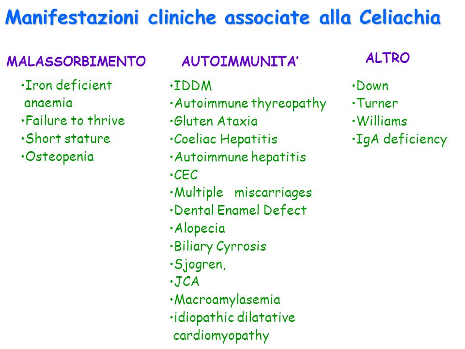 Manifestazioni cliniche associate alla Celiachia Iron deficient anaemia Failure to thrive Short stature Osteopenia IDDM Autoimmune thyreopathy Gluten
