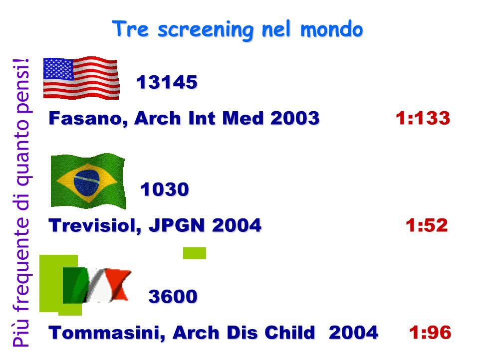 Più frequente di quanto pensi! Tre screening nel mondo 13145 13145 Fasano, Arch Int Med 2003 Fasano, Arch Int Med 2003 1:133 1030 1030 Trevisiol, JPGN