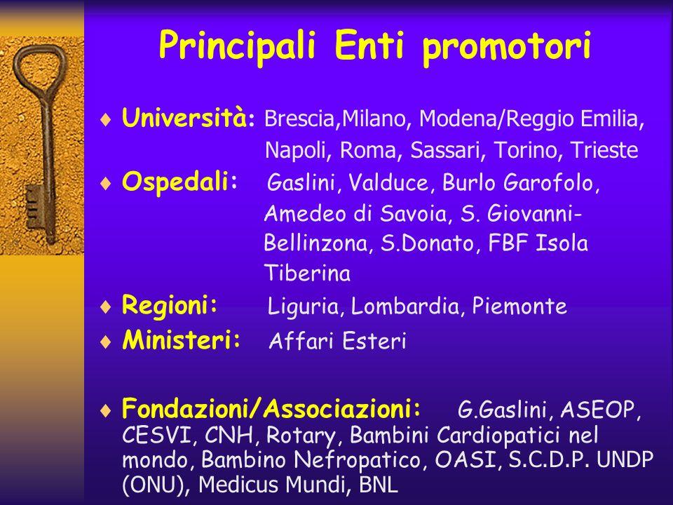 Principali Enti promotori Università : Brescia,Milano, Modena/Reggio Emilia, Napoli, Roma, Sassari, Torino, Trieste Ospedali: Gaslini, Valduce, Burlo