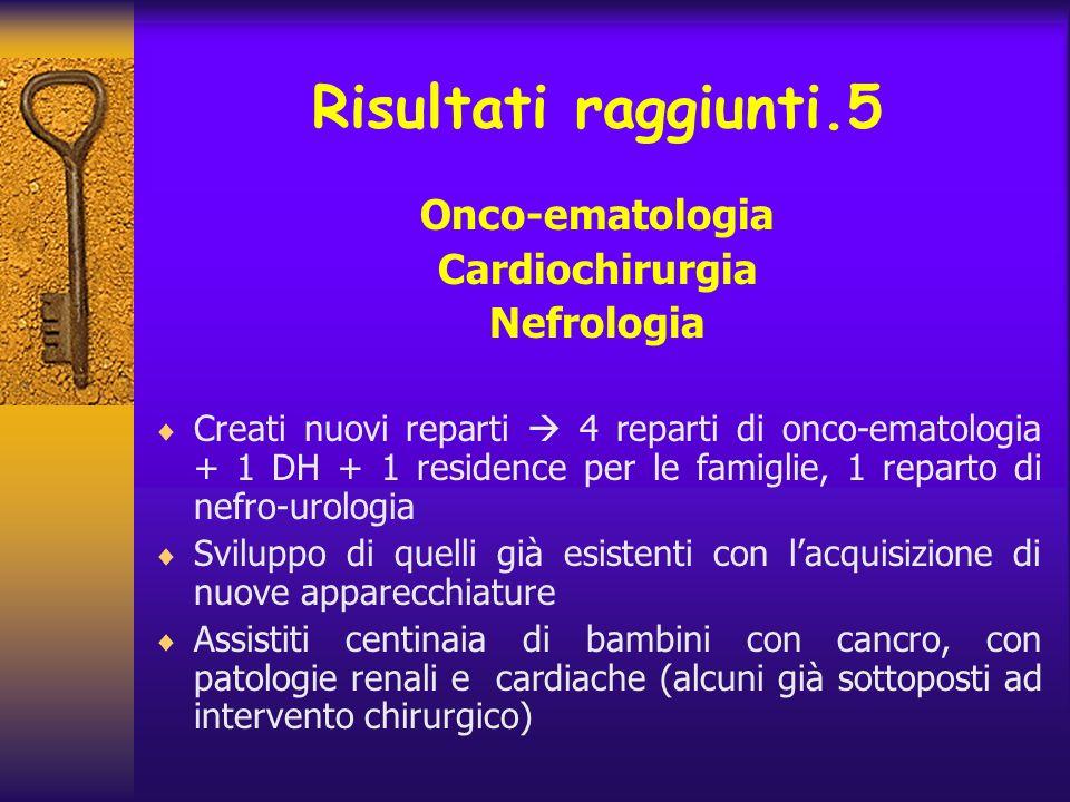 Risultati raggiunti.5 Onco-ematologia Cardiochirurgia Nefrologia Creati nuovi reparti 4 reparti di onco-ematologia + 1 DH + 1 residence per le famigli