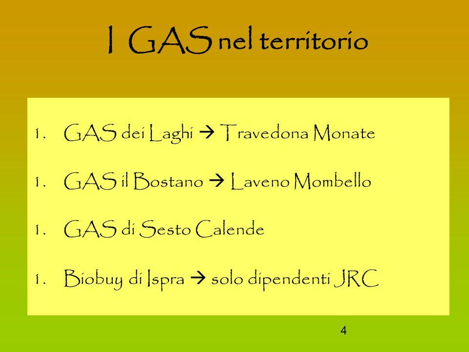 4 I GAS nel territorio 1.GAS dei Laghi Travedona Monate 1.GAS il Bostano Laveno Mombello 1.GAS di Sesto Calende 1.Biobuy di Ispra solo dipendenti JRC