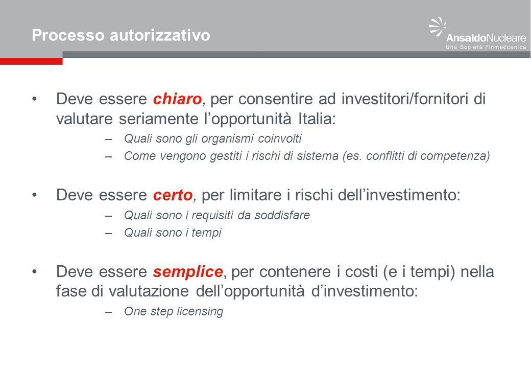 Processo autorizzativo Deve essere chiaro, per consentire ad investitori/fornitori di valutare seriamente lopportunità Italia: –Quali sono gli organismi coinvolti –Come vengono gestiti i rischi di sistema (es.