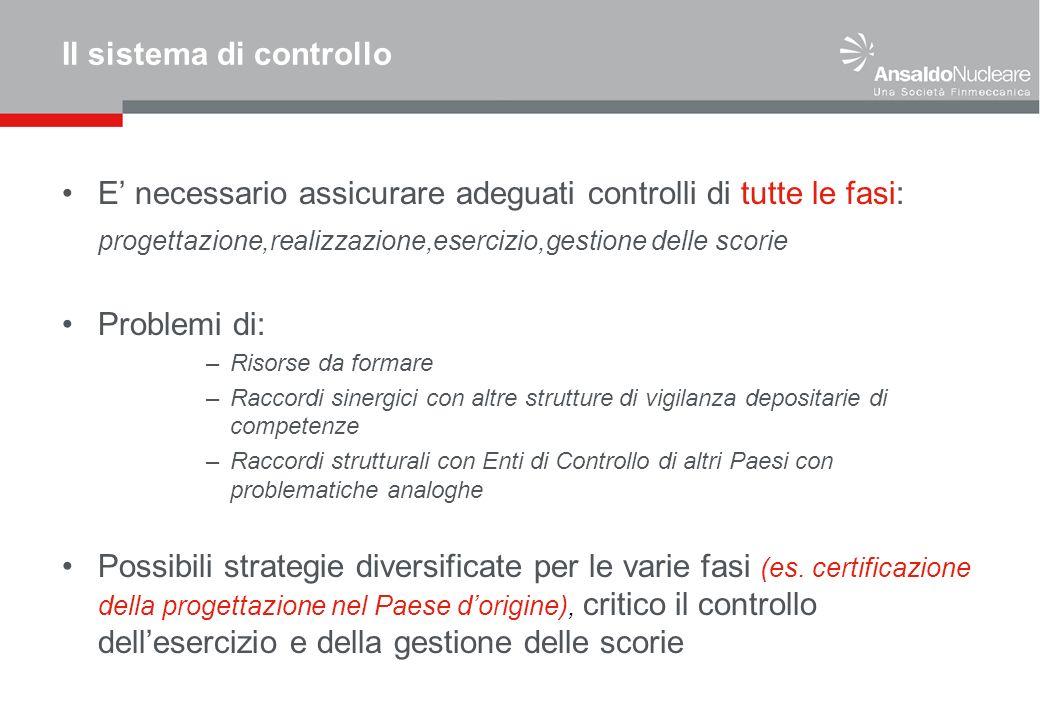 Il sistema di controllo E necessario assicurare adeguati controlli di tutte le fasi: progettazione,realizzazione,esercizio,gestione delle scorie Probl