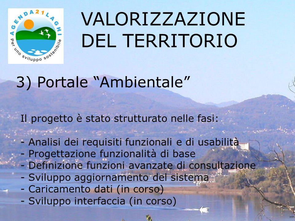 3) Portale Ambientale VALORIZZAZIONE DEL TERRITORIO Il progetto è stato strutturato nelle fasi: - Analisi dei requisiti funzionali e di usabilità - Pr