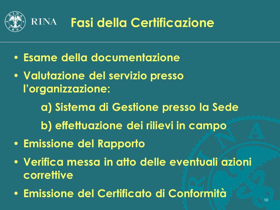 10 Fasi della Certificazione Esame della documentazione Valutazione del servizio presso lorganizzazione: a) Sistema di Gestione presso la Sede b) effe