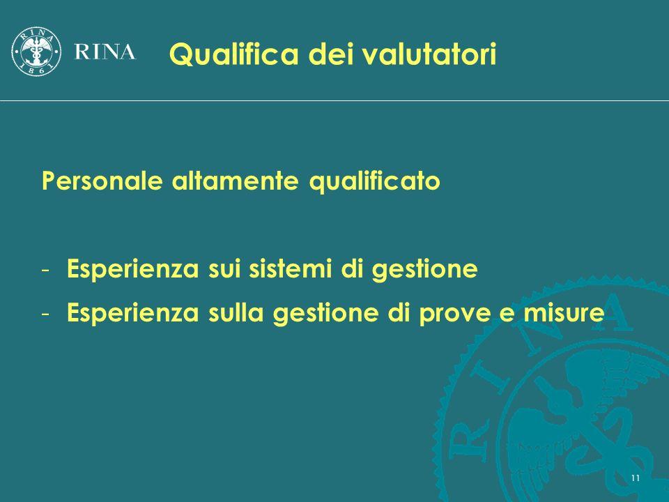 11 Qualifica dei valutatori Personale altamente qualificato - Esperienza sui sistemi di gestione - Esperienza sulla gestione di prove e misure