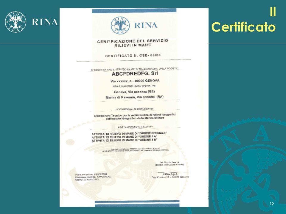 12 Il Certificato