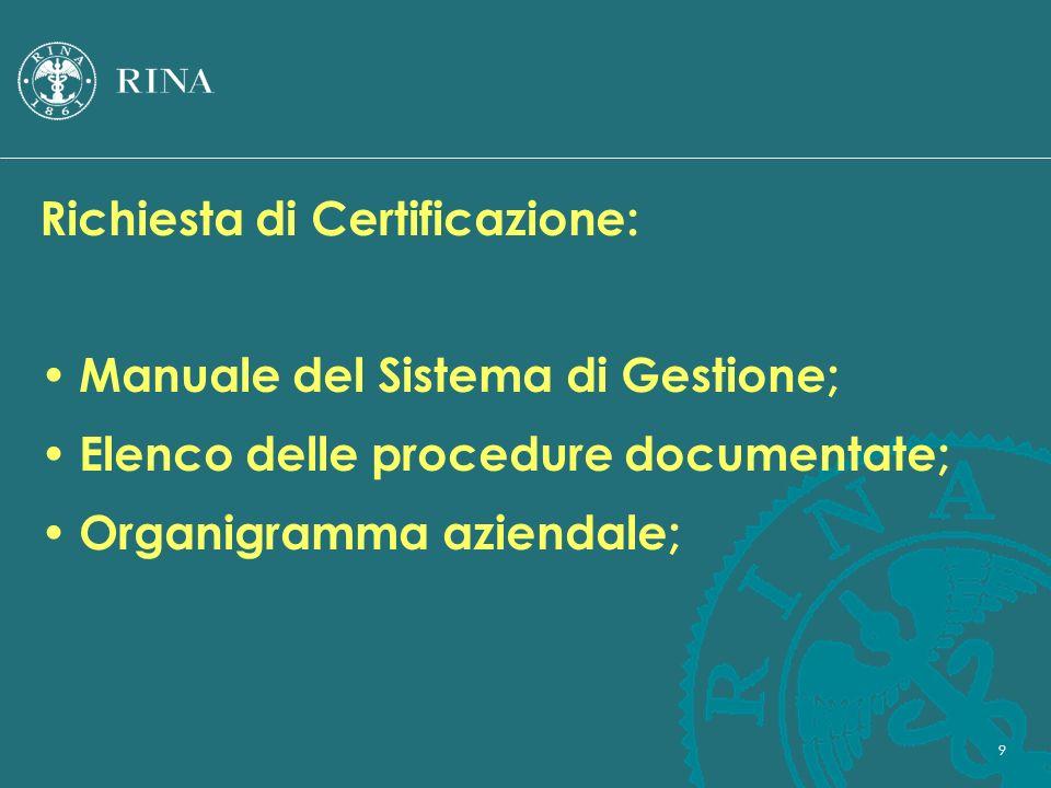 9 Richiesta di Certificazione: Manuale del Sistema di Gestione; Elenco delle procedure documentate; Organigramma aziendale;