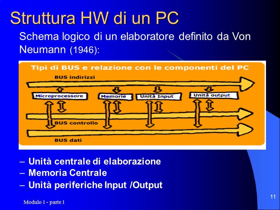 Modulo 1 - parte 1 11 Struttura HW di un PC –Unità centrale di elaborazione –Memoria Centrale –Unità periferiche Input /Output Schema logico di un ela