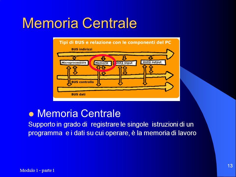 Modulo 1 - parte 1 13 Memoria Centrale Supporto in grado di registrare le singole istruzioni di un programma e i dati su cui operare, è la memoria di