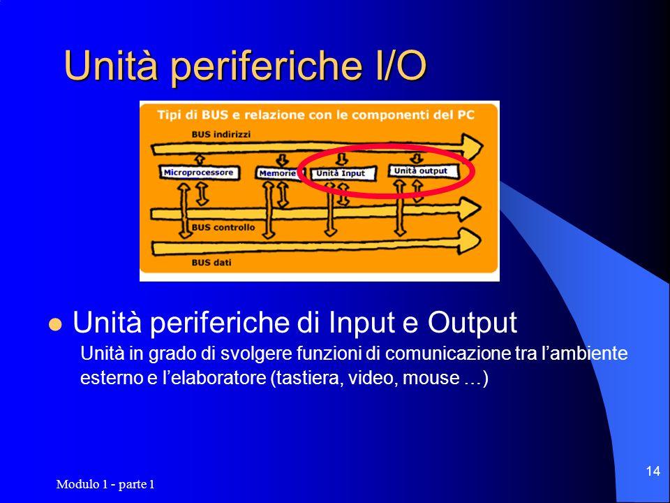 Modulo 1 - parte 1 14 Unità periferiche I/O Unità periferiche di Input e Output Unità in grado di svolgere funzioni di comunicazione tra lambiente est