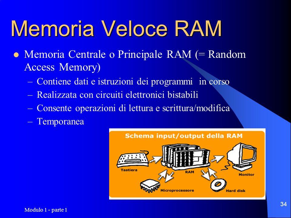 Modulo 1 - parte 1 34 Memoria Veloce RAM Memoria Centrale o Principale RAM (= Random Access Memory) –Contiene dati e istruzioni dei programmi in corso