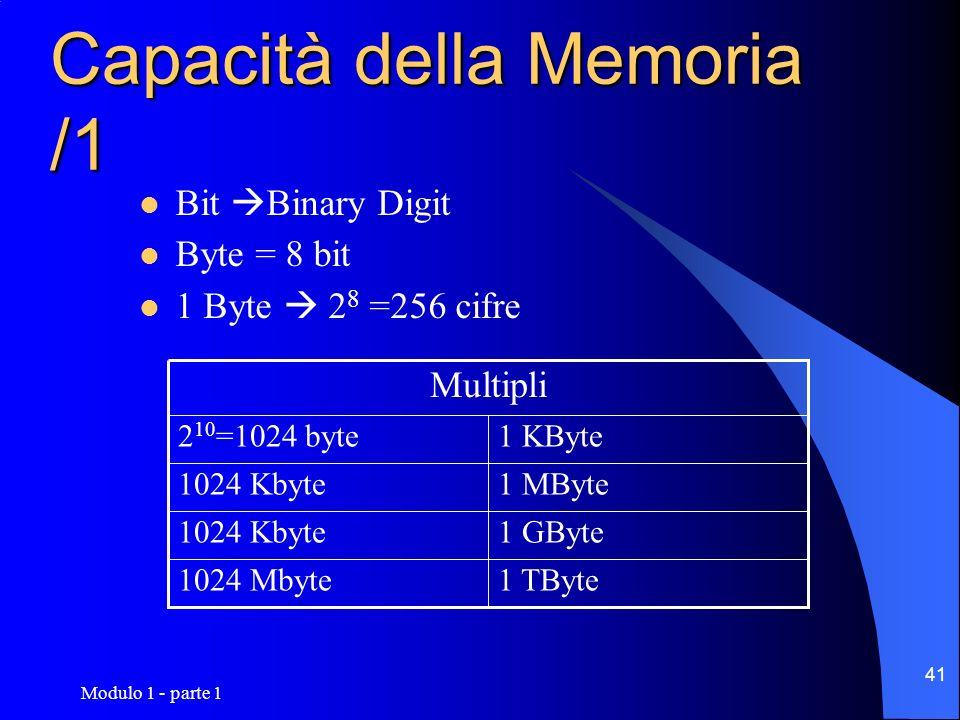 Modulo 1 - parte 1 41 Capacità della Memoria /1 Bit Binary Digit Byte = 8 bit 1 Byte 2 8 =256 cifre 1 TByte1024 Mbyte 1 GByte1024 Kbyte 1 MByte1024 Kb