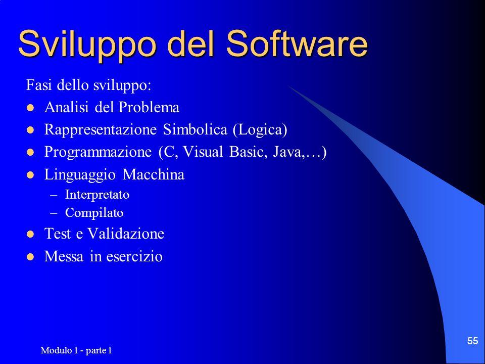 Modulo 1 - parte 1 55 Sviluppo del Software Fasi dello sviluppo: Analisi del Problema Rappresentazione Simbolica (Logica) Programmazione (C, Visual Ba