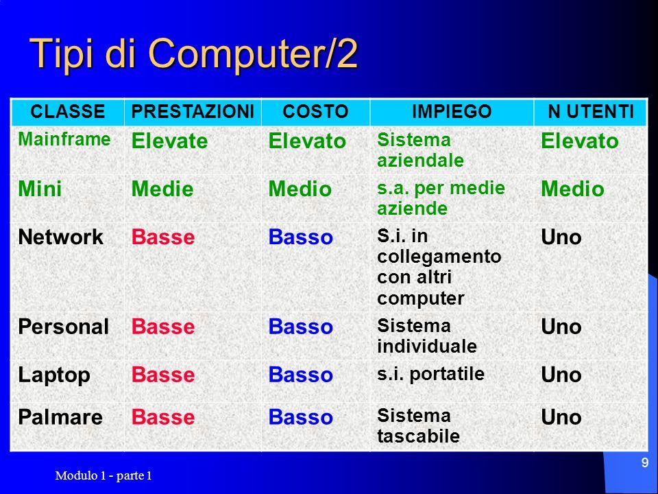 Modulo 1 - parte 1 9 Tipi di Computer/2 CLASSEPRESTAZIONICOSTOIMPIEGON UTENTI Mainframe ElevateElevato Sistema aziendale Elevato MiniMedieMedio s.a. p