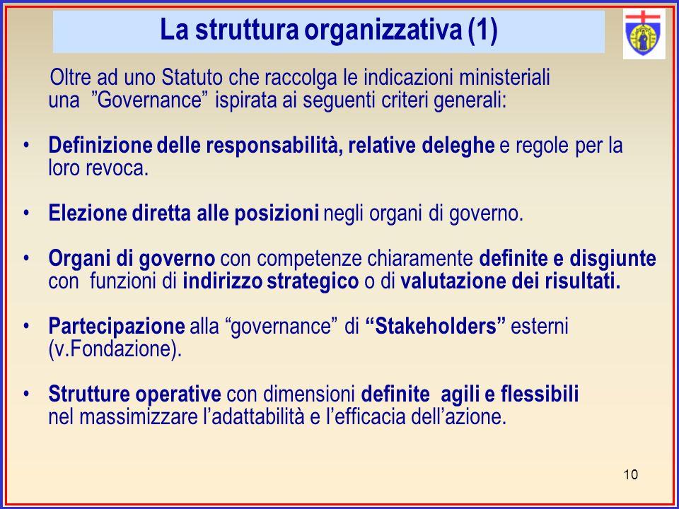 Oltre ad uno Statuto che raccolga le indicazioni ministeriali una Governance ispirata ai seguenti criteri generali: Definizione delle responsabilità, relative deleghe e regole per la loro revoca.