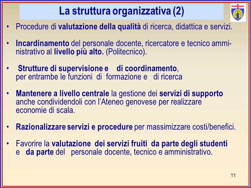 Procedure di valutazione della qualità di ricerca, didattica e servizi.