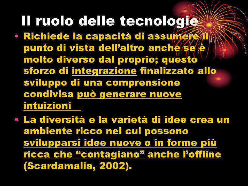 Il ruolo delle tecnologie Richiede la capacità di assumere il punto di vista dellaltro anche se è molto diverso dal proprio; questo sforzo di integraz